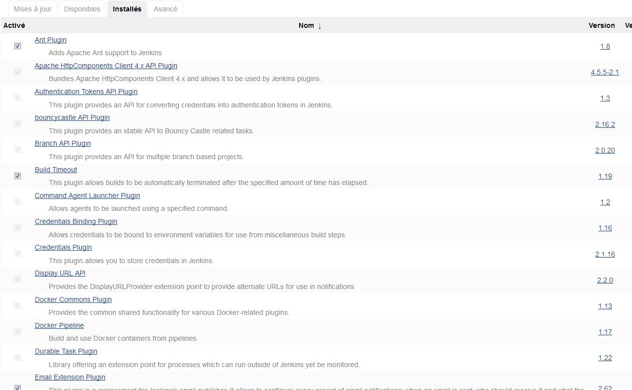 Liste des plugin